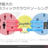 未来少年グループのキラリト、グラフィックデザイン特化のマッチングサイト「graphicker」を8月にリリース…4カ国語に対応予定