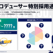 Happy Elements、『あんさんぶるスターズ!』で『あんスタ!!」BasicとMusicの事前登録CP第3弾を開催!!