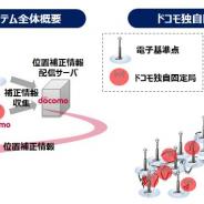 NTTドコモ、誤差数cmの高精度で測位する「GNSS位置補正情報配信基盤」の提供を秋に開始
