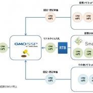 GMOサーチテリア、スマートフォン媒体社向け広告プラットフォーム「GMO SSP for Smartphone」がサイバーエージェントの成果報酬課金型DSP「Smalgo」に接続