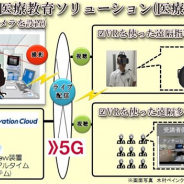 VR Japanとコニカミノルタジャパン、NTTドコモ、5Gを活用した共同実証実験で360°映像の大容量データの1秒以下の低遅延での配信に成功