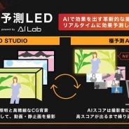 サイバーエージェント、「極予測LED」の提供を開始…リアルタイムに効果予測し撮影し続ける、AIで効果を出す革新的な撮影スタイル