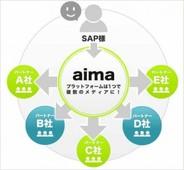 共同オープンアプリプラットフォーム『aima』が開始