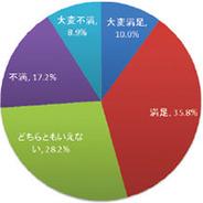 CEDEC、日本のゲーム開発者の平均的実像がアンケートで明らかに! 男性の平均年齢は34歳、4割が既婚…