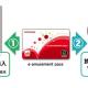 コナミアミューズメント、『麻雀格闘倶楽部 GRAND MASTER』と電子マネー「PASELI」が連携…自販機での購入額に応じて特典をプレゼント!