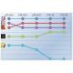 『ウマ娘』の快走が続く 『白夜極光』は1週間にわたりトップ10をキープ 『IDOLY PRIDE』もトップ30入り…Google Play売上ランキングの1週間を振り返る