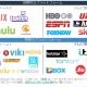 【AppAnnie調査】『アジアの動画ストリーミングアプリの現状』を公開…国内MAUランキング首位はYoutube、収益ではSHOWROOMに