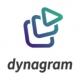 オプト、インフィード広告用動画大量自動生成ツール「dynagram」の提供開始