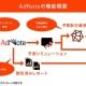 ブレインパッド、広告運用支援ツール「AdNote」の提供開始 20種類の運用レポートを自動作成、媒体ごとの予算配分&シミュレーション機能を搭載