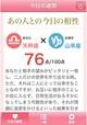 エキサイト、恋する女性を応援するiPhoneアプリ「恋占~彼のキモチ~」の提供開始