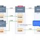 MUGENUP、ポートフォリオをWEB上で共有できるサービスを開発…無料先行体験アカウントも配布