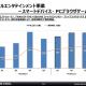 スクエニHD、第3四半期のモバイルゲームの売上高は23%増の970億円、営業利益もプラスに 『DQウォーク』や『FFBE幻影戦争』『DQタクト』が貢献