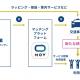 DeNA、次世代タクシー配車アプリ「MOV」で「0円タクシー」を開始 日清のどん兵衛がスポンサーに
