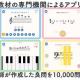 CRI、サウンドミドルウェア「ADX2」が国際音楽教育研究所の音楽教育アプリ「Primo-プリモ-」に採用
