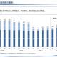 スマホゲーム会社の雇用動向(45) KLab、第3四半期の従業員数は21人増の584人に拡大…引き続き人員増強フェーズに