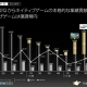 【決算分析】クルーズの決算説明資料より…ゲーム事業は41.2%増の営業増益を達成…『エレスト』『グラマス』が引き続き貢献 セカンダリ事業の今後にも注目