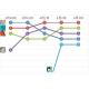 首位争いは『FGO』と『DQウォーク』のつばぜり合いに 3月26日サービス開始の『ヒプマイARB』がトップ30入り…Google Play売上ランキングの1週間を振り返る