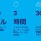 App Annie、「モバイル市場年鑑 2019」を発表 アプリDL数は中国停滞も新興国中心に拡大 消費支出は非ゲーム系のサブスクリプションが伸長