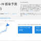 Google、「COVID-19 感染予測 (日本版)」を公開 11月15日〜12月12日の新規の死亡者数は512人、陽性者数53,321人と予測