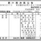 コスパGHD、16年3月期の最終利益は4400万円 コスパは1億1400万円、ダブリエマーケティングは8200万円