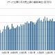 メディア工房、2月の月次売上高は前年比11.4%増の2.27億円に。スマホ向けが順調に拡大。