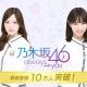 【株式】エムアップ、一時ストップ高 『乃木坂46』公式アプリが事前登録10万人突破で