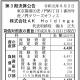AK Holdings、2019年3月期の最終利益は5億5200万円…SPEJと三井物産のアニメ事業協同運営会社、アニマックスとキッズステーションが傘下