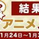 2020冬アニメ継続視聴ランキング、「防振り」「虚構推理」「レールガンT」がTOP3【ドコモ・アニメストア調査】