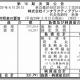インタラクティブブレインズ、17年3月期の最終利益は200万円…黒字転換