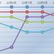 今週(10月10日~10月16日)のPVランキング…Google Play売上ランキングの1週間振り返り記事が1位に 『原神』はTOP10内に3記事ランクインで注目度高