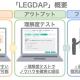 Precious Analytics、アプリゲーム会社向けオンライン育成プログラムサービス「LEGDAP」の提供開始…ゲーム設計×データ分析を体系的に学習可能