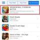 5月4日のPVランキング…『ドラゴンボールZ ドッカンバトル』が米AppStoreで首位が1位に