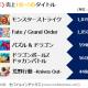 【Mobile Index】2018年のモバイルゲームの売上1位は『モンスト』に 『FGO』が2位、『パズドラ』が3位に 国内市場規模は1兆3897億円と推計