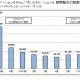 【ファミ通調査】プレイステーション4 Pro、発売4日間で6.5万台を販売