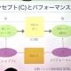 未来のゲームを想像するために必用なこと…『もじぴったん』中村隆之氏が登壇したDeNA主催「座・芸夢 若手ゲームプランナー育成塾」を取材