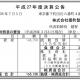 アニプレックス子会社の番町製作所、2016年3月期は3億3900万円の最終損失に