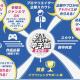 学生向け成長型ゲームコンテスト「ゲームクリエイター甲子園 2021」の開催が決定 ゲーム会社やプロのクリエイターのアドバイスを受けるチャンスも