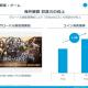 グリー、1Q(7~9月)は『シノアリス』のグローバル版の寄与で海外コイン消費が1.4倍に 次の四半期は『ダンメモ』『アナザーエデン』中国版寄与も