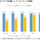 電通、2019年日本の広告費を公開 インターネット広告費がテレビメディア上回る