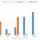 GMO、仮想通貨マイニング事業の5月の月次動向を発表…ビットコインは前月比26.5%増の472BTCと過去最高更新
