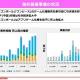 東映アニメ、『ドラゴンボール』アプリゲームがけん引し海外版権売上が急成長中 国内も好調持続、今春リリース予定の『プリキュア』にも期待