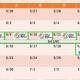 バンナム、『ミリシタ』のリアルイベント「THE IDOLM@STER MILLION LIVE!」16公演をオンライン配信決定!