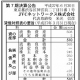 JVCネットワークス、2015年3月期は3800万円の最終利益
