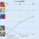 『モンスト』首位独走、『DQタクト』ついにTOP3入り 『ドッカンバトル』『テイルズ オブ クレストリア』も好調…Google Play1週間を振り返る