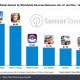 スマホ版『PUBG Mobile』『Honor of Kings』のテンセント2タイトルが年間売上で20億ドル(約2074億円)を突破!【Sensor Tower調査】