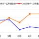 【ゲームエイジ総研調査】1月のゲームアクティブユーザーの全体規模は206万人増の3463万人に拡大
