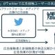サイバーエージェント、「AIR TRACK」が位置情報サービスとして初めてTwitterとデータ連携