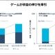 【App Annie調査】Google Play市場の成長:前年同期比で収益、ダウンロード数ともに大きく増加