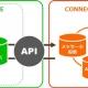 デジタルガレージ、ゲームアプリのリテンション施策を支援するセグメント別LINE配信サービス「CONNECT BAYTM for Game Apps」を提供開始