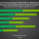 NVIDIA、『Rust』『メトロ エクソダス』 PC向け「Enhanced Edition」を無料アップグレード! DLSSでよりハイパフォーマンスに
